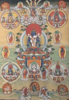 Vajradhara with Consort Thangka